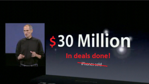 30-million-iphones-sold